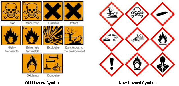 New International Coshh Hazard Symbols